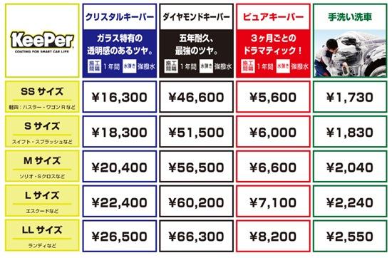 keeper_price